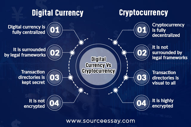 Digital-Currency-Vs-Cryptocurrency.jpg