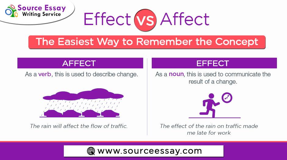 Effect vs Affect