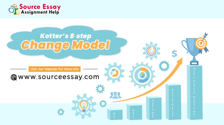 Kotter's 8‐Step Change Model