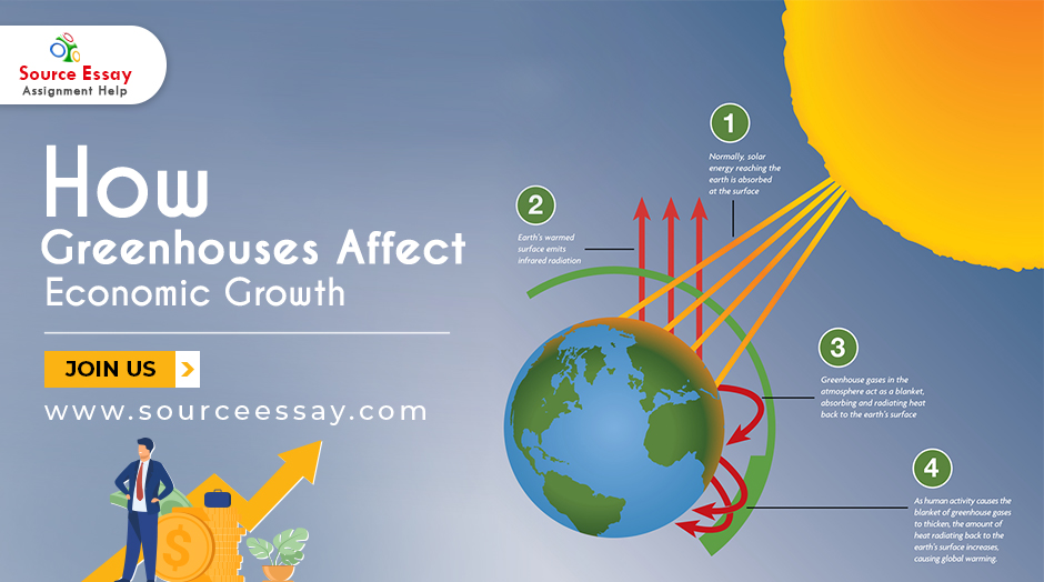Greenhouses Affect