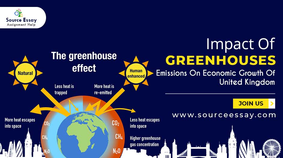 Greenhouses Affect Economic Growth